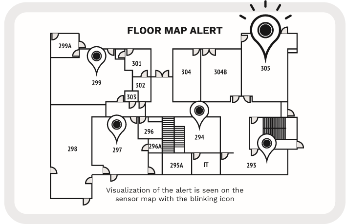 Panic Button Alert System Floor Map