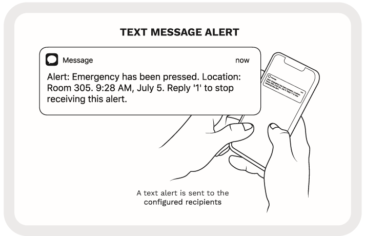 Panic Button Alert System Text Message