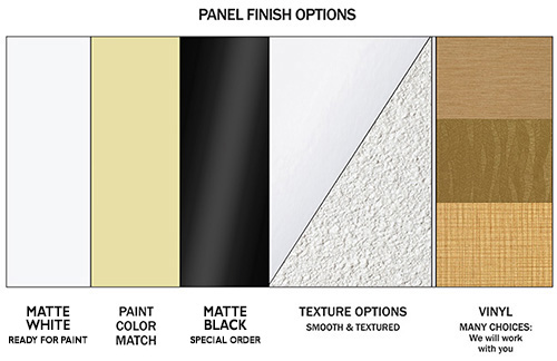 Wiring Solution Panel-Finishes
